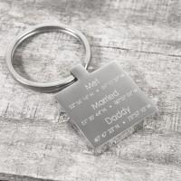 Personalised Memorable Co-ordinate Keyring